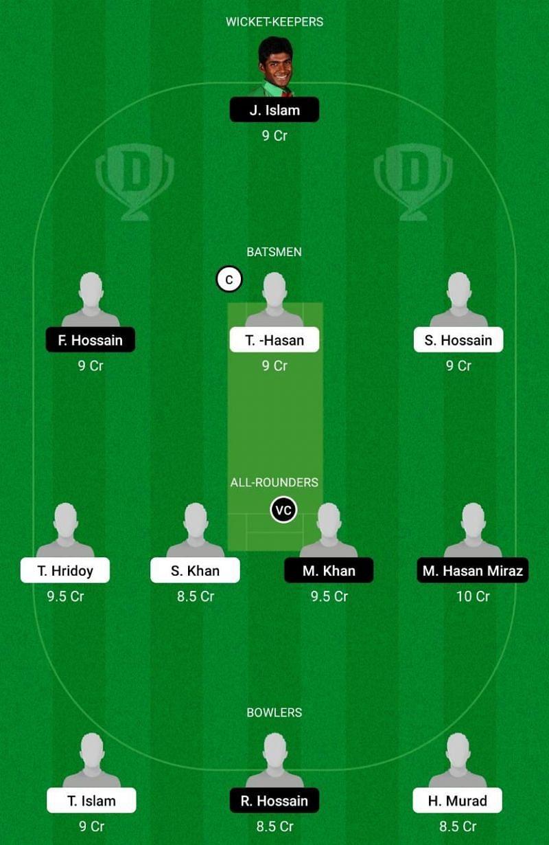 SCC vs KSKS Dream11 Team Prediction