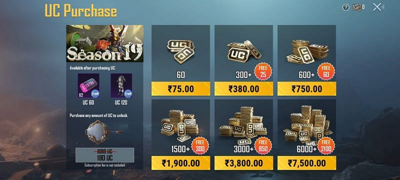 Prices of UC before reduction