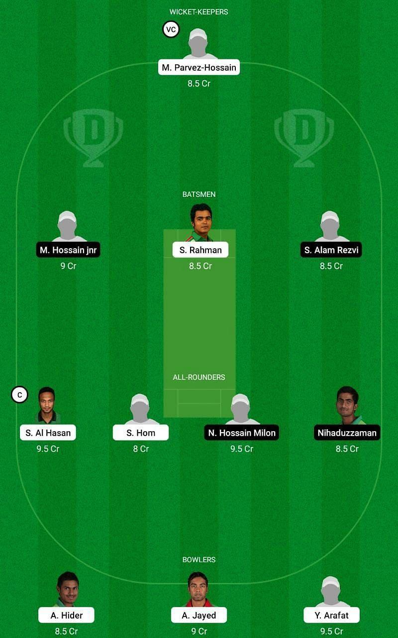 MSC vs PAR Dream11 Tips - Dhaka Premier League T20