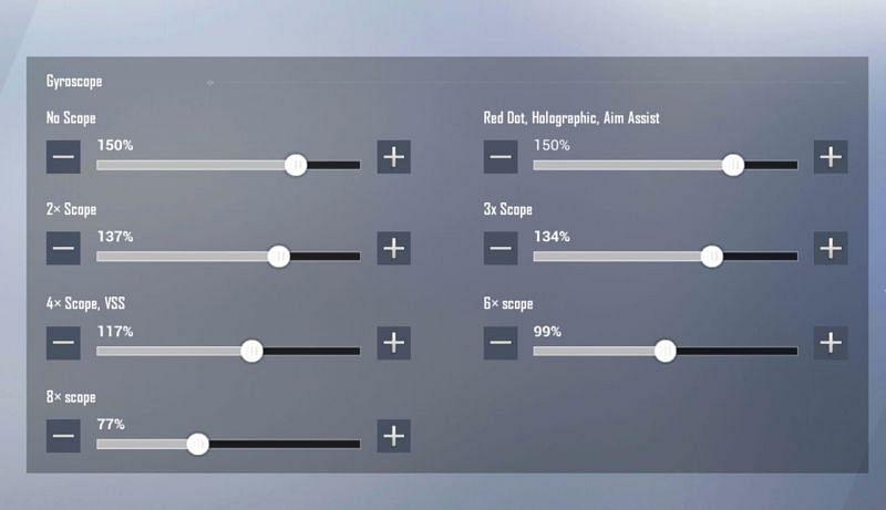 Best gyroscope sensitivity settings for beginners