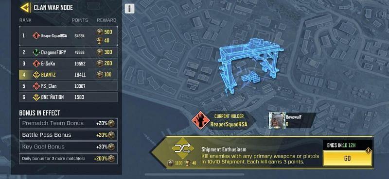 Clan Wars mission 3 (via COD Mobile)