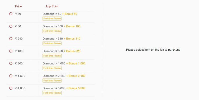 Price of diamonds on Games Kharido