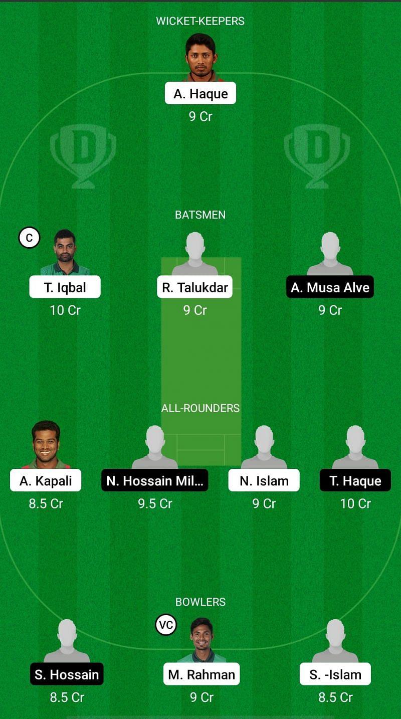 PBCC vs PAR Dream11 Fantasy Suggestions - Dhaka Premier League T20