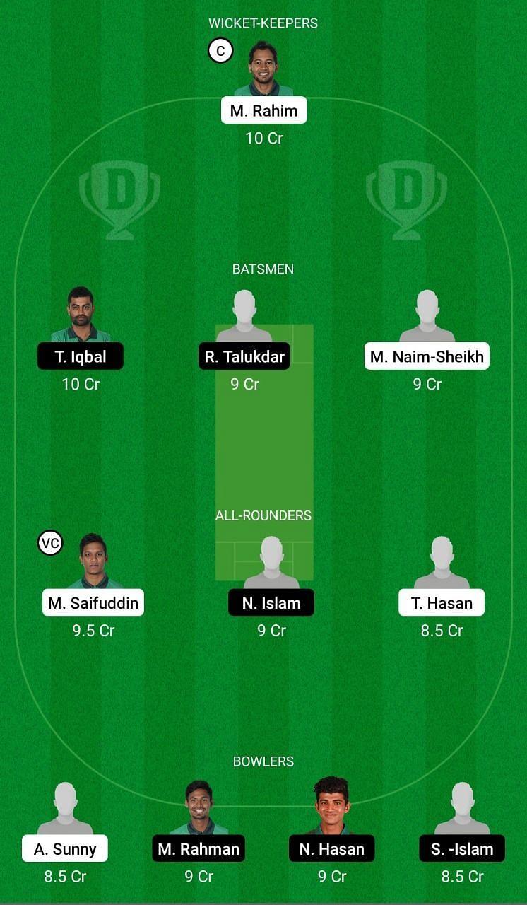 AL vs PBCC Dream11 Team Prediction - Dhaka Premier League T20