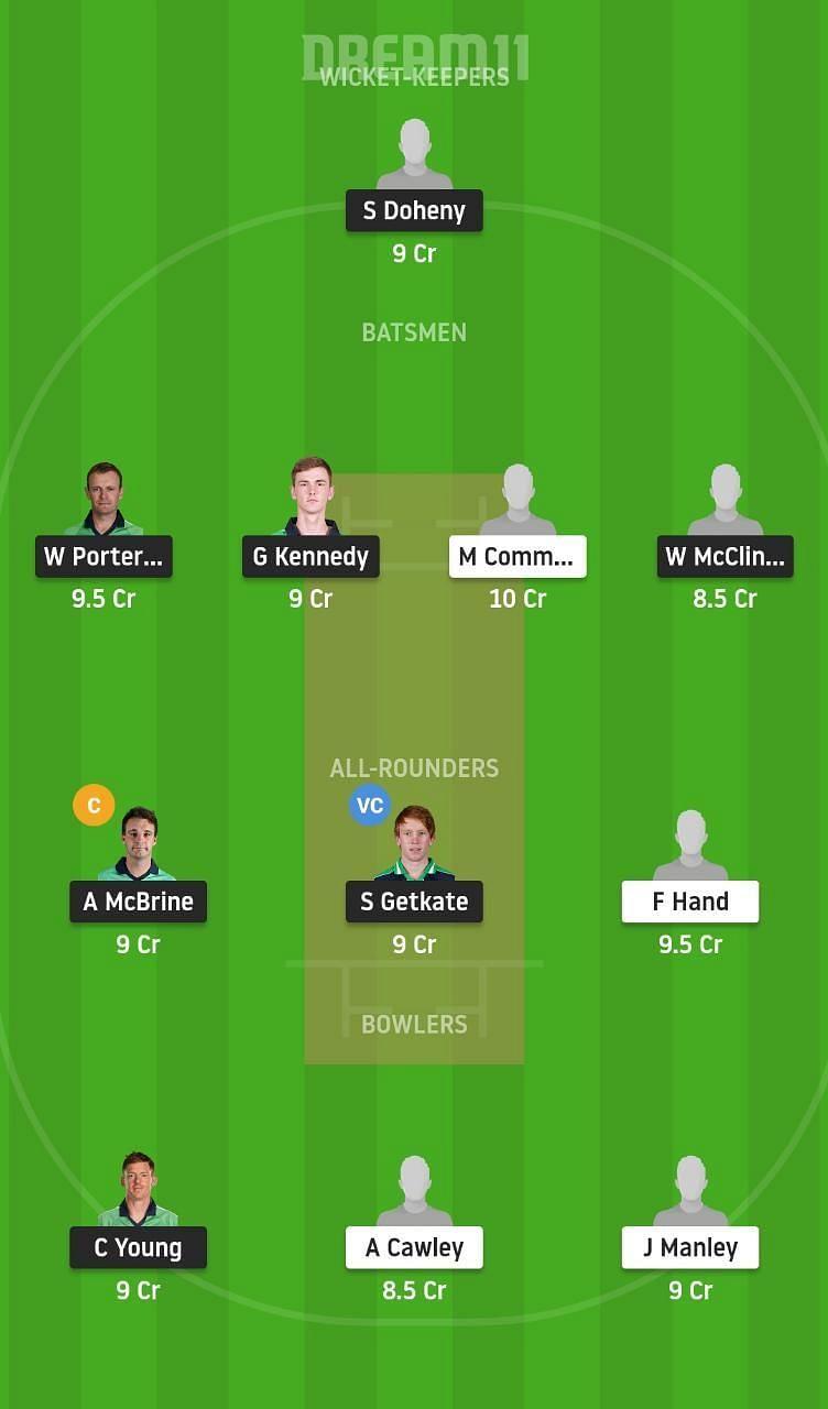 NWW vs MUR Dream11 Tips - Ireland Inter-Provincial T20 Trophy