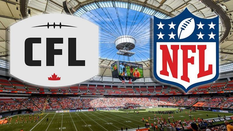 CFL and NFL logos