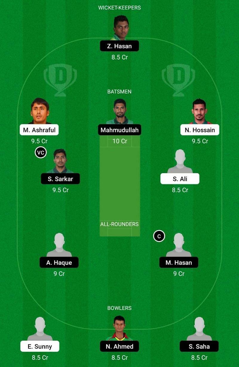 SJDC vs GGC Dream11 Team Prediction - Dhaka Premier League T20