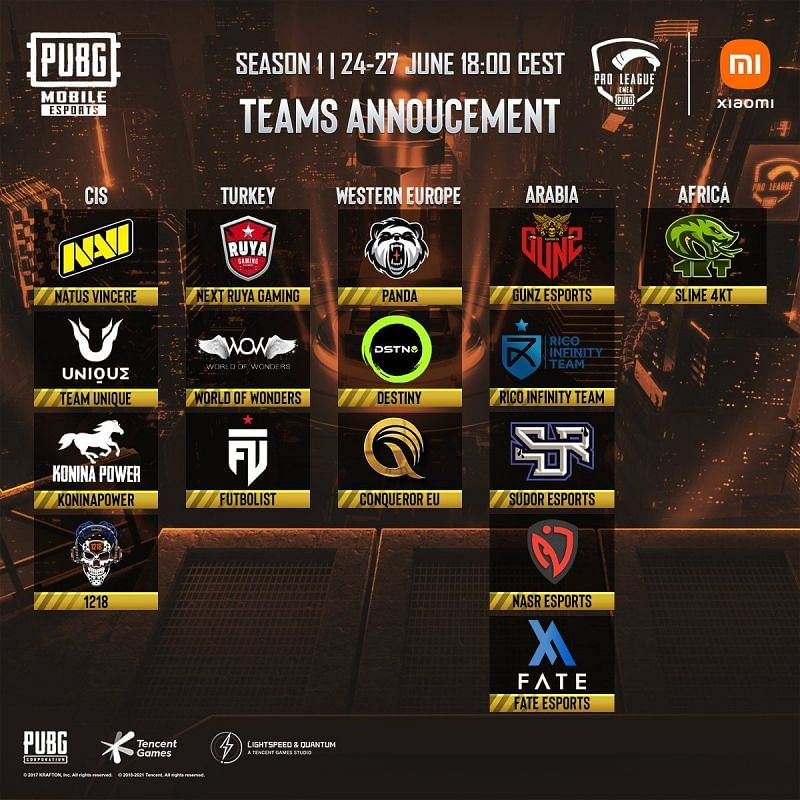 PUBG Mobile EMEA championship teams