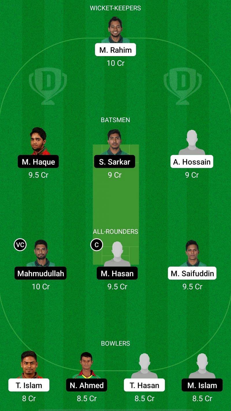 AL vs GGC Dream11 Fantasy Suggestions - Dhaka Premier League T20