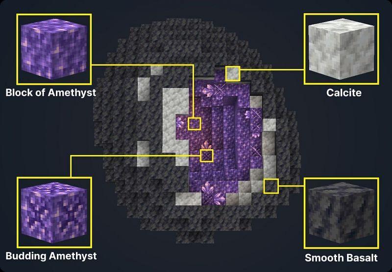 Find smooth basalt in geode (Image via lookingforseed)