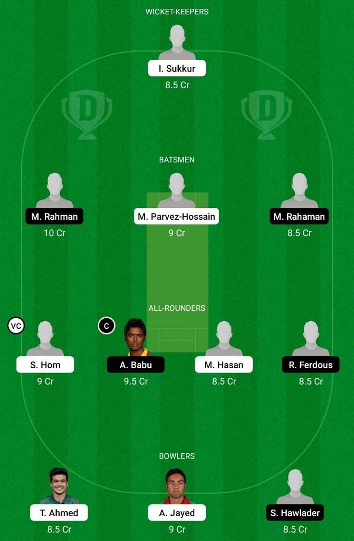 MSC vs. BU Dream11 Team