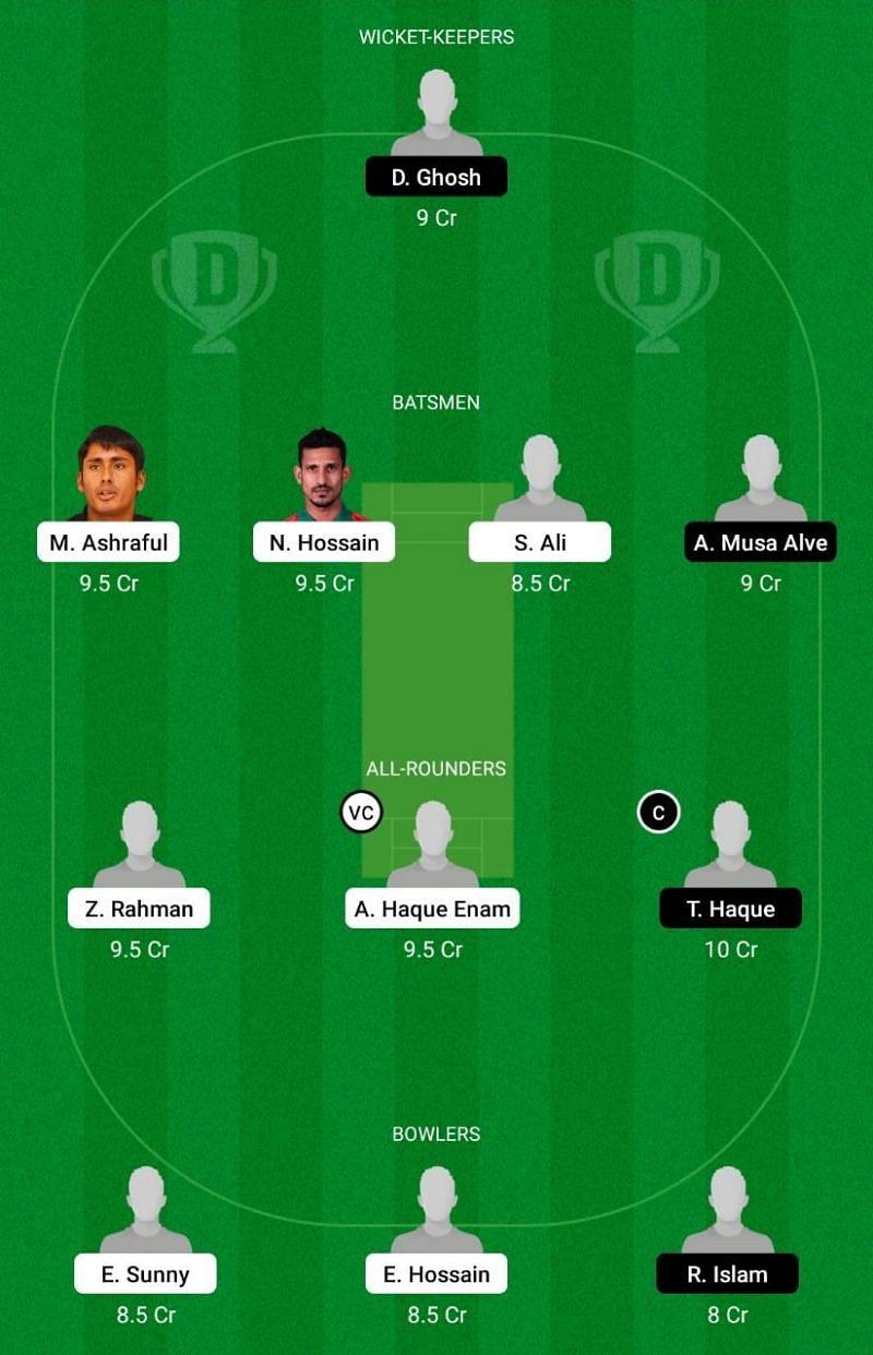 SJDC vs. PAR Dream11 Team Prediction