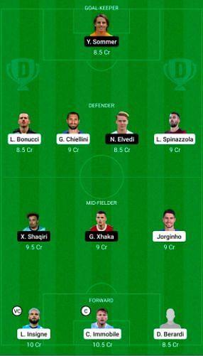 Italy (ITA) vs Switzerland (SUI) Dream11 Suggestions