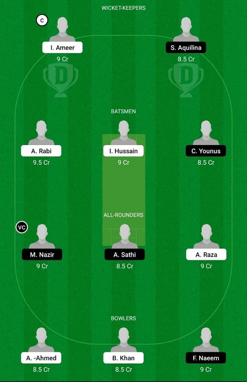 SWU vs MTD Dream11 Team