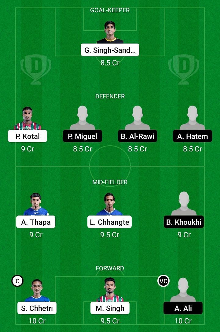 IND vs QAT Dream11 Team Prediction