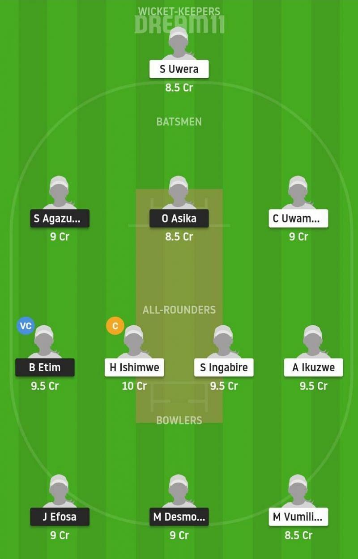 NIG-W vs RWA-W Dream11 Tips - Kwibuka Women's T20