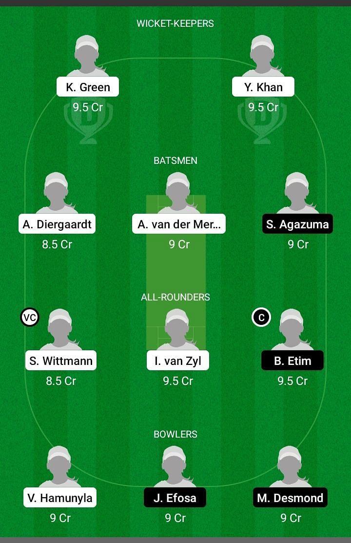 NAM-W vs NIG-W Dream11 Team Prediction