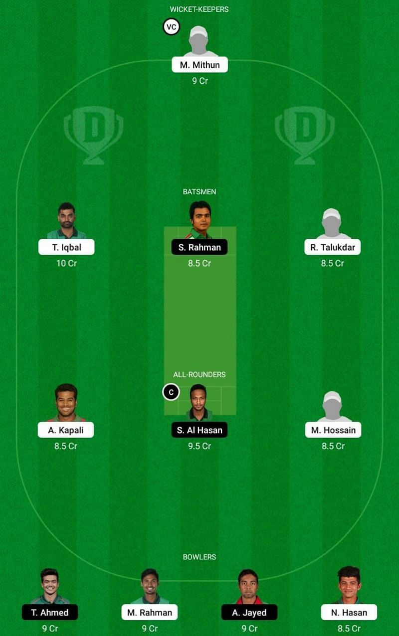 PBCC vs MSC Dream11 Tips - Dhaka Premier League T20