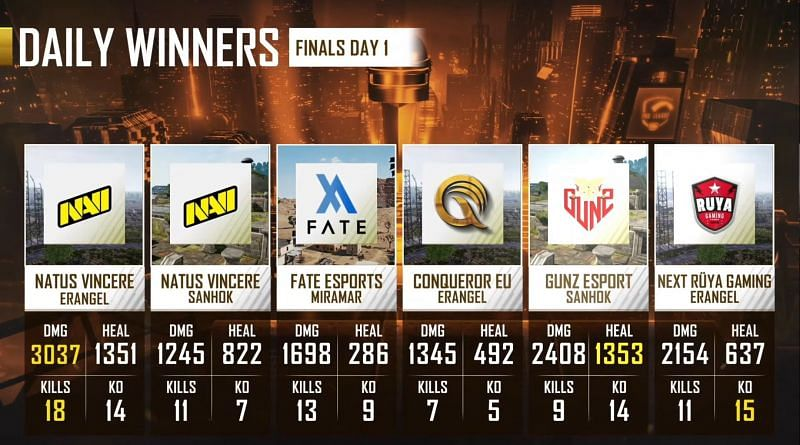 PMPL EMEA Championship day 1 Map results