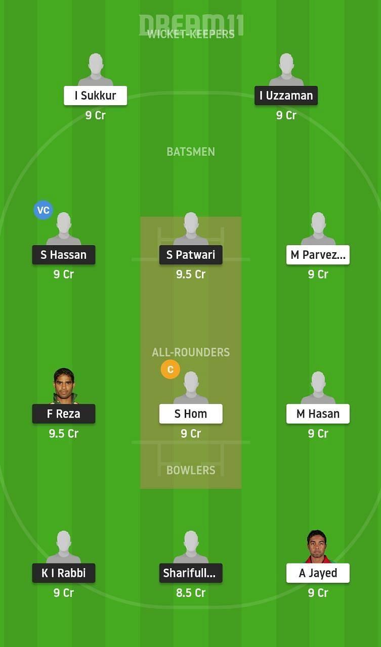 PDSC vs MSC Dream11 Tips - Dhaka Premier League T20