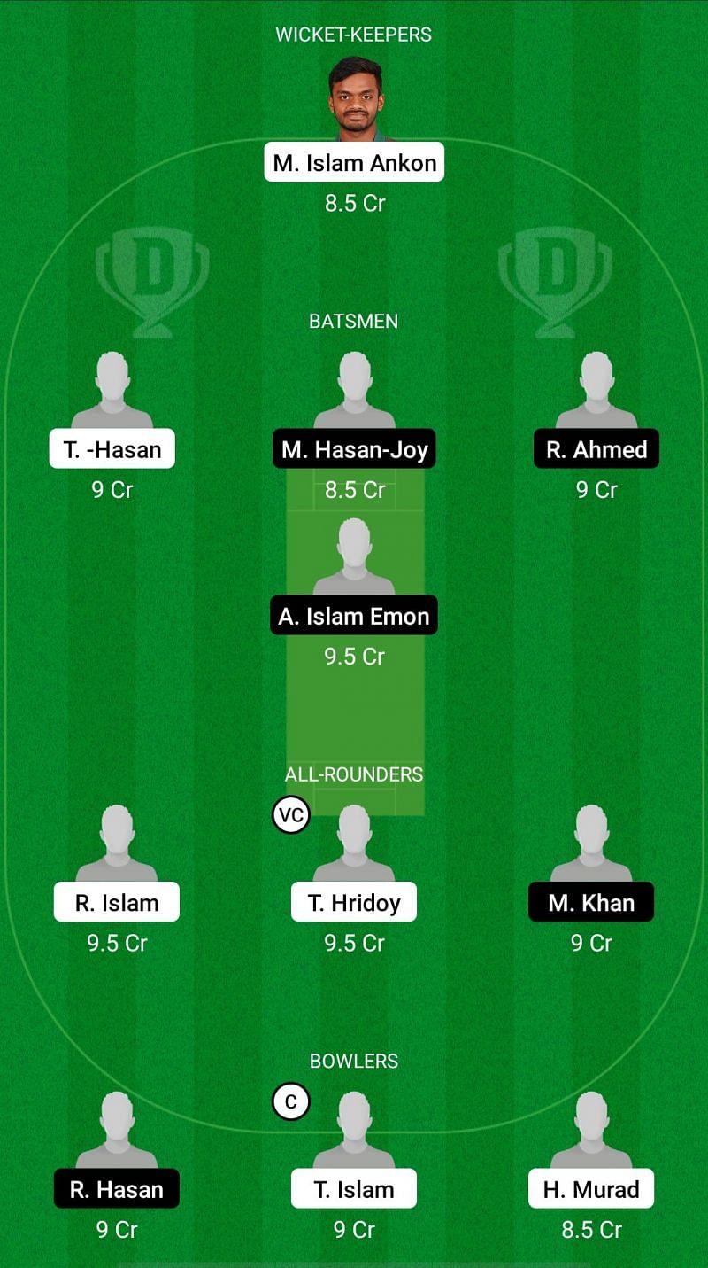 SCC vs DOHS Dream11 Fantasy Suggestions - Dhaka Premier League T20