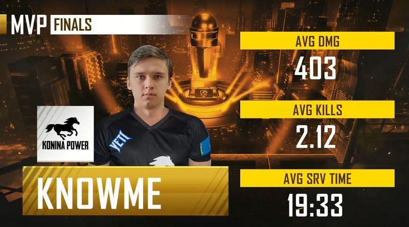 Knowme was the MVP of PMPL EMEA Championship season 1