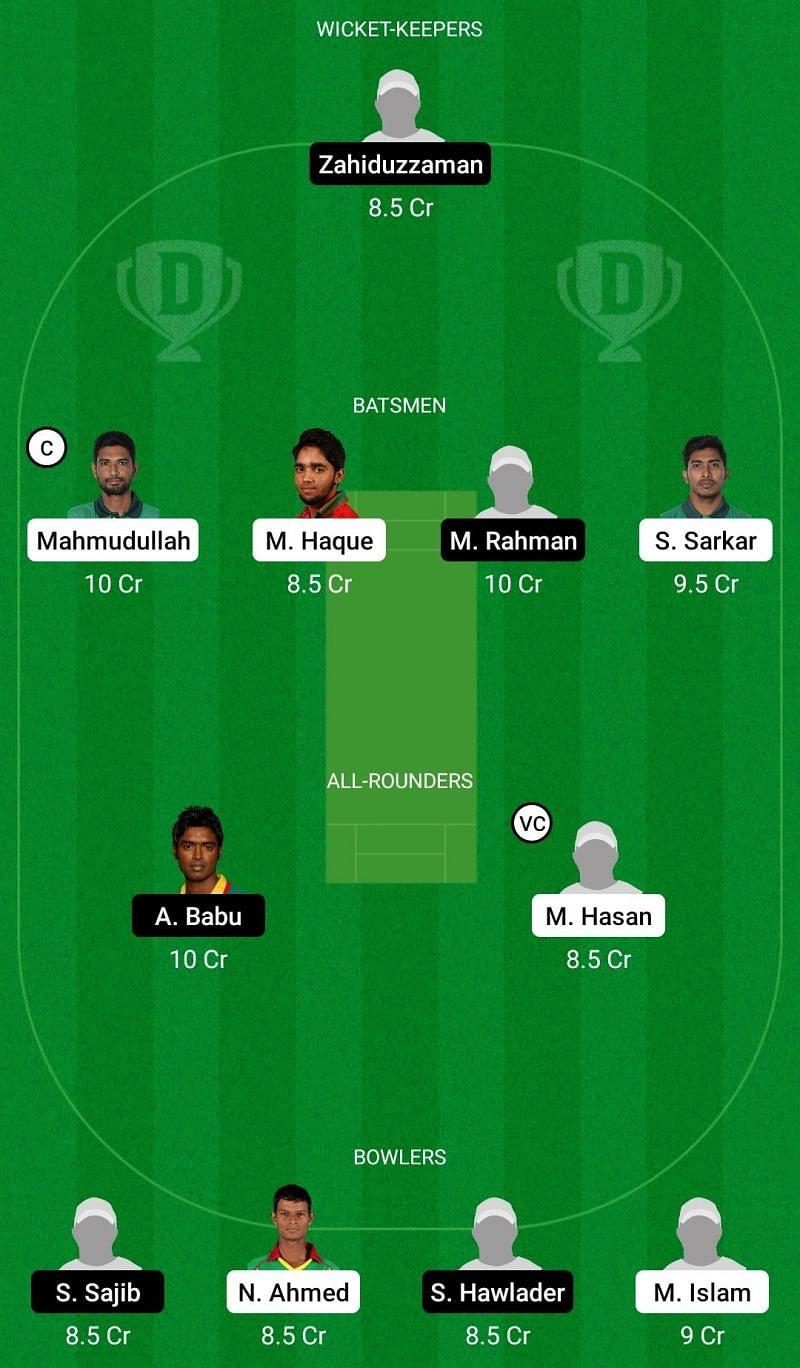 Dhaka Premier League T20 Dream 11 Fantasy Suggestions (GGC vs BU)