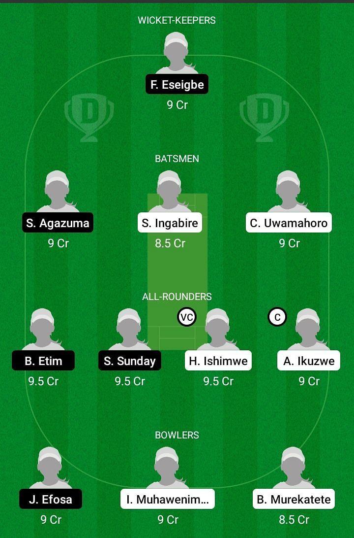 RWA-W vs NIG-W Dream11 Team Prediction