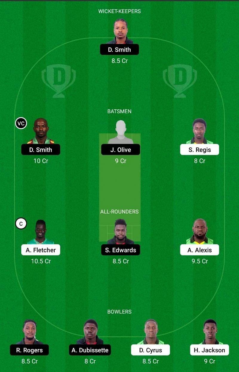 NW vs BLB Dream11 Team - Spice Isle T10