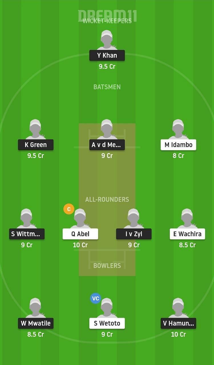NAM-W vs KEN-W - Kwibuka Women's T20