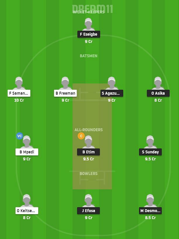 NIG-W vs BOT-W Dream11 Team Prediction