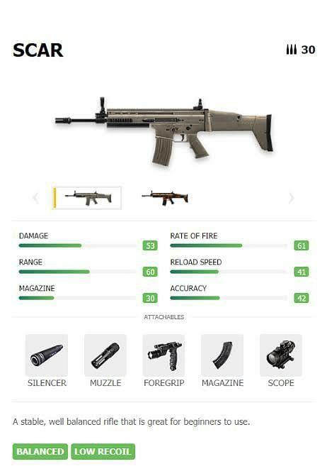 Easy to perform headshots (Image via cashify)