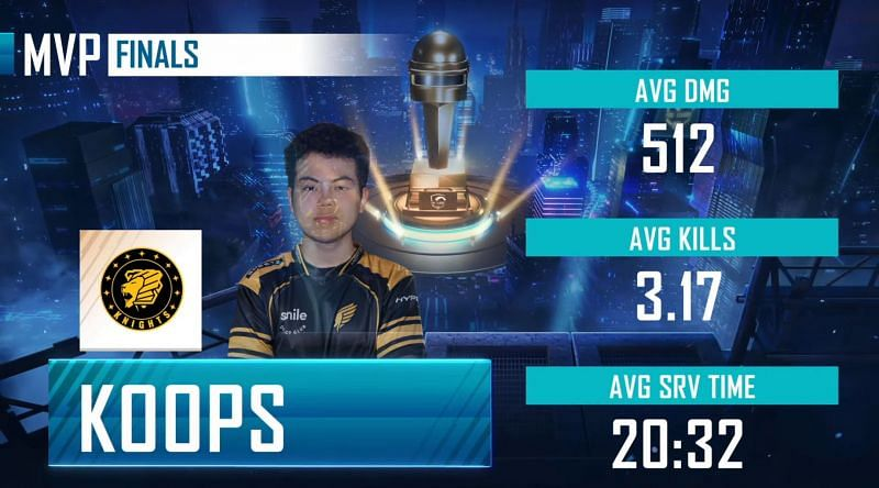 Koops was the MVP of PMPL Americas championship
