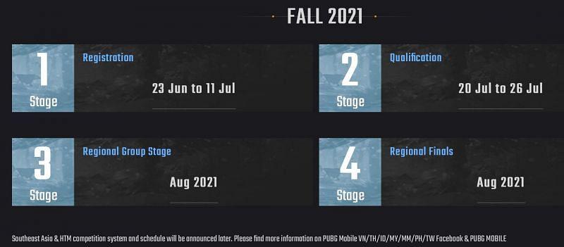 PUBg Mobile Club Open 2021 Fall Split schedule