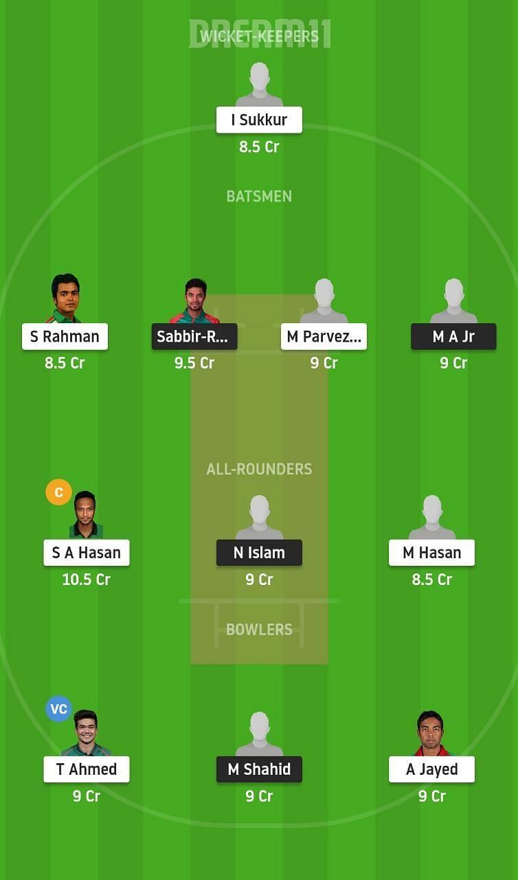 LOR vs MSC Dream11 Tips - Dhaka Premier League T20