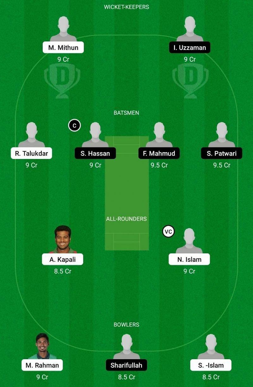 PBCC vs PDSC Dream11 Team - Dhaka Premier League T20