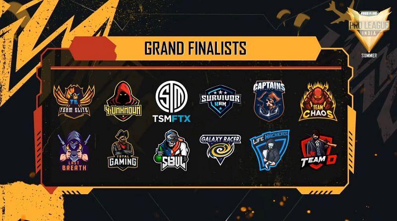 Free Fire Pro League Grand Finals teams