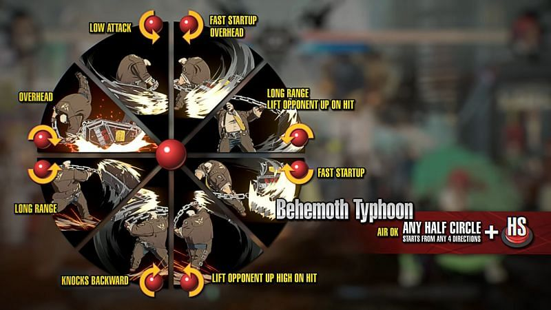 These are unorthodox inputs even by SNK standards (Image via Arc System Works)