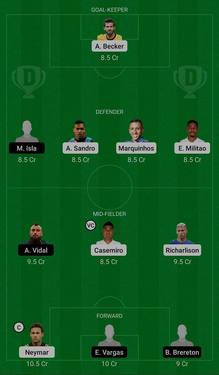 Brazil (BRA) vs Chile (CHI) Dream11 Fantasy Suggestions