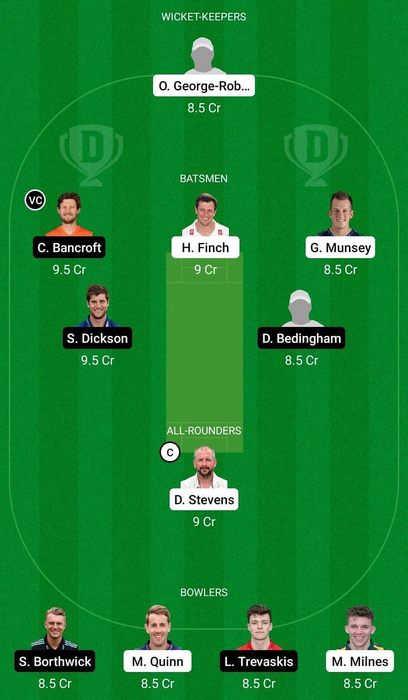 Dream11 Team for Kent vs Durham - Royal London One-Day Cup 2021.