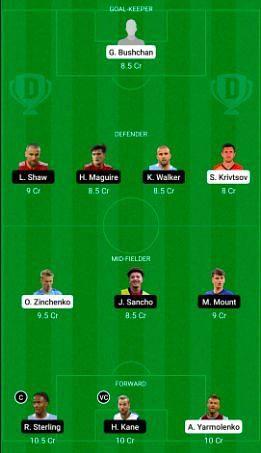 Ukraine (UKR) vs England (ENG) Dream11 Suggestions