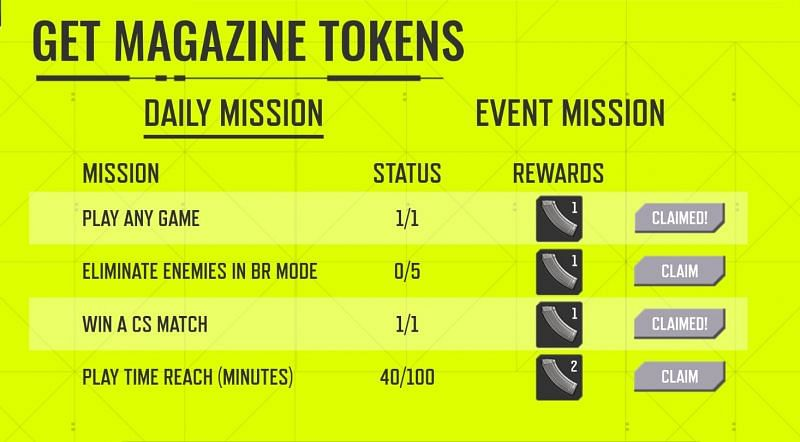 Players need to earn normal and golden magazines to earn rewards (Image via Free Fire)