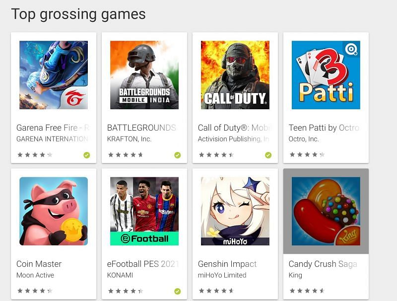 The top grossing mobile games on the Play Store in India