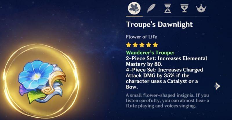 Wanderer's Troupe set bonus (image via Genshin Impact)