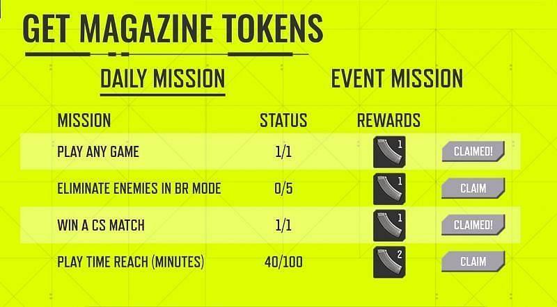 इनाम प्राप्त करने के लिए खिलाड़ियों को गोल्डन मैगज़ीन की जरूरत है(Image via Free Fire)