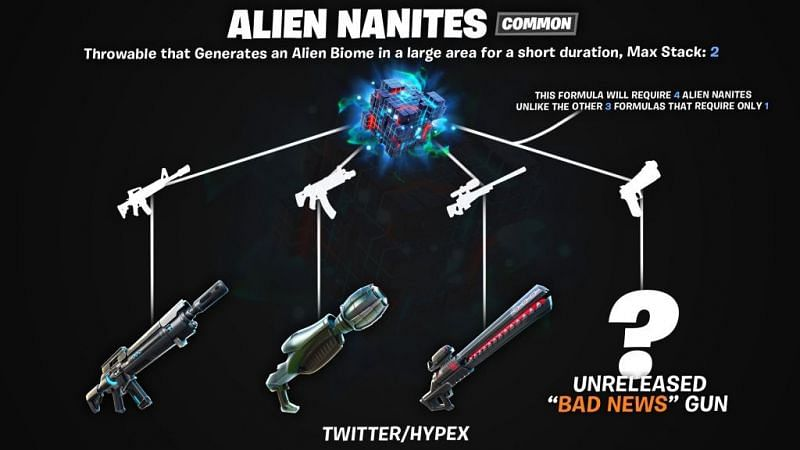 Alien nanite chart. Image via GinX TV