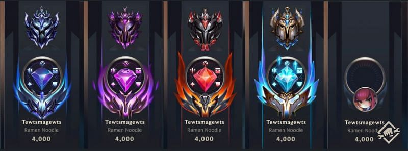 The new system will allow players to pick their own specific borders, icons, titles, etc (Image via Riot Games)