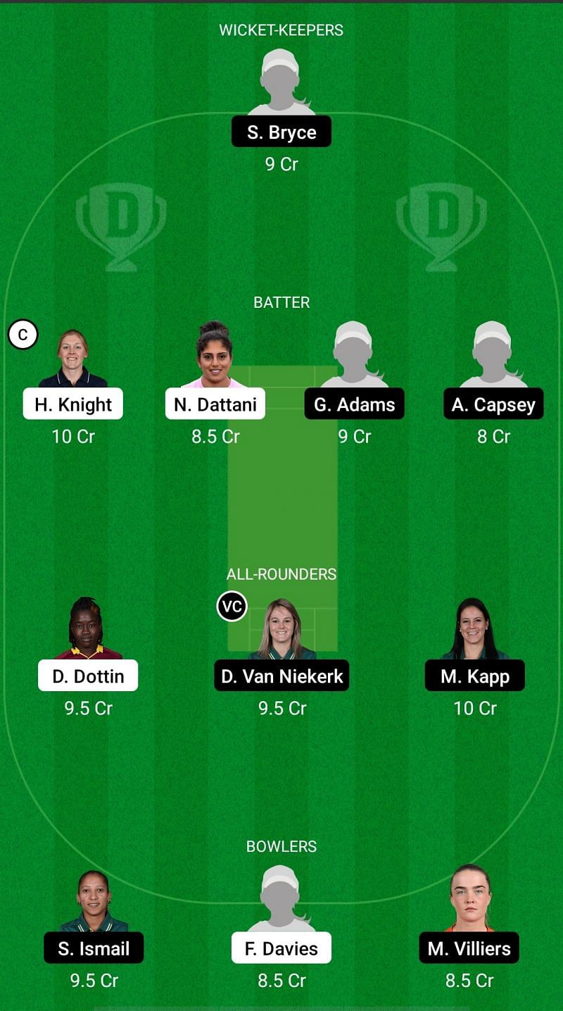LNS-W vs OVI-W Dream11 Prediction - The Hundred Women