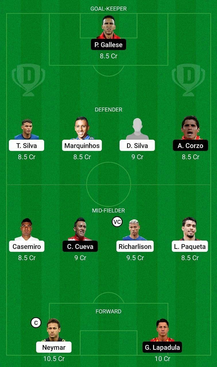 Brazil (BRA) vs Peru (PER) Dream11 Fantasy Suggestions
