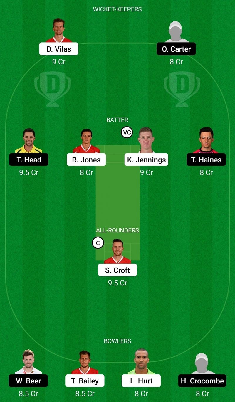 Dream11 Team Tip 2: Lancashire vs Sussex - Royal London One-Day Cup 2021.